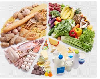 gruppi di alimenti i sette gruppi di alimenti