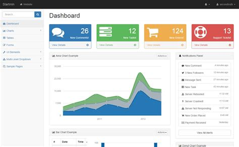 html5 bootstrap admin templates 70 best free responsive html5 bootstrap admin dashboard