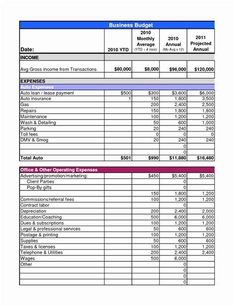 6 Annual Operating Budget Template Uyira Templatesz234 Simple Operating Budget Template