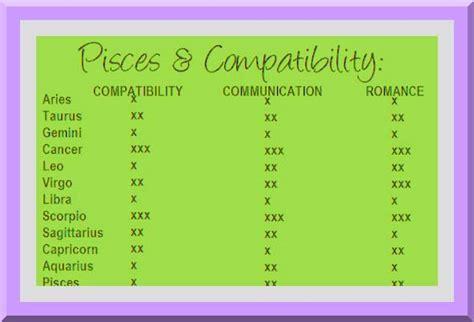 scorpio man and pisces woman compatibility zodiac share
