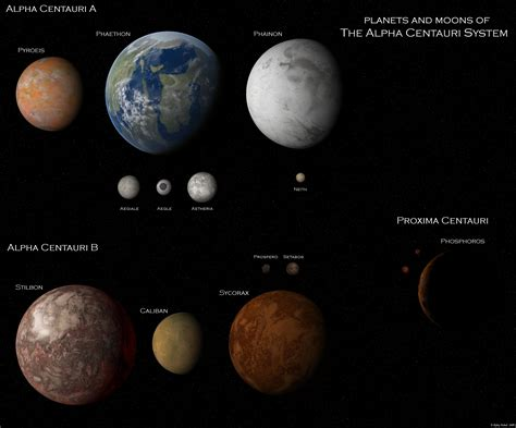 Alpha Centauri Star System Planets | alpha centauri planets pics about space