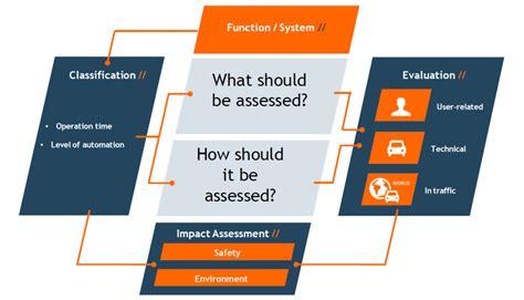 technical evaluation technical evaluation design templates