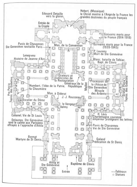El Panteón de París mapa - Mapa de El Panteón de París