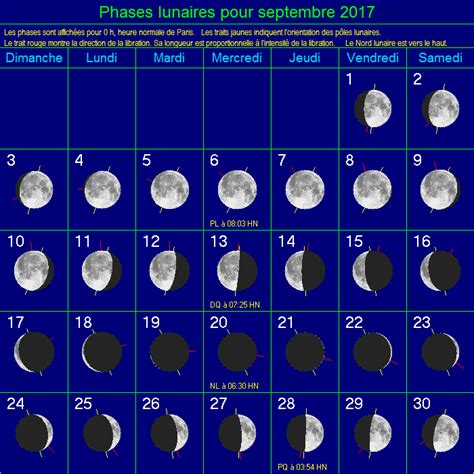 Calendrier Lunaire Septembre 2017 Ph 233 Nom 232 Nes Astronomiques 224 Observer En Septembre 2017