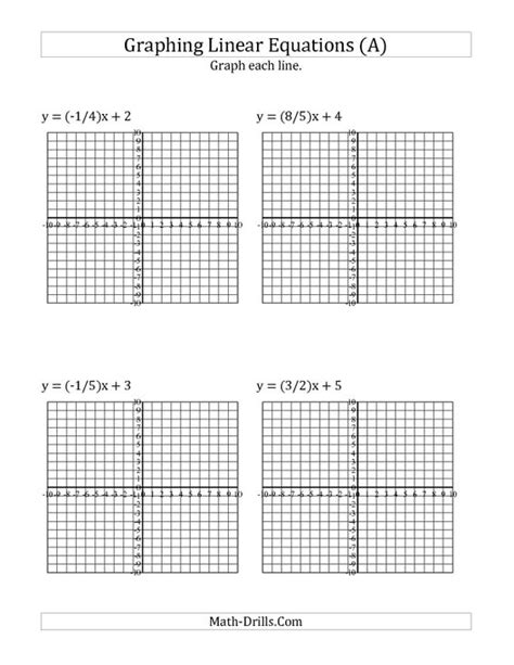 year 9 maths worksheets linear equations year 9 maths