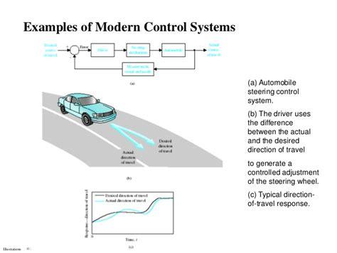 Sistem Kontrol by Basics Of System