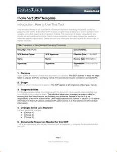 sop template free 14 standard operating procedures templates