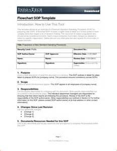 Free Procedure Template 14 Standard Operating Procedures Templates