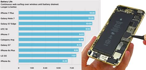 6 iphone battery recall iphone battery problems solutions for iphone 6 plus battery problems bestv phones