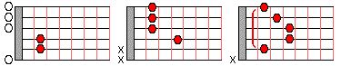 minor chords   simple map