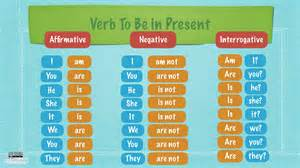 gift for to be verb to be present englishlanguage4u