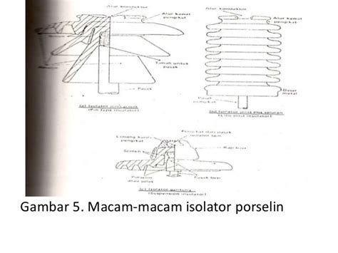 Lu Gantung Biasa bagian 3 saluran udara transmisi arus bolak balik