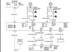 wiring diagram for 2004 chevrolet silverado get free