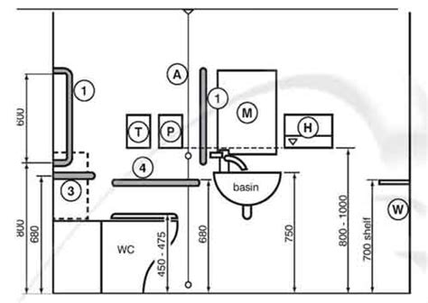 disabled toilet layout disabled bathroom layout bathroom decoration plans