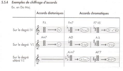 partition chronique de la partition interieure