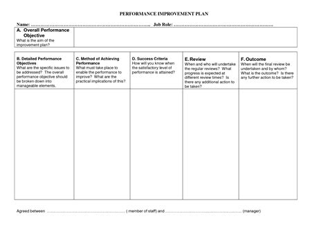 Performance Improvement Plan Template Helloalive Performance Improvement Plan Template