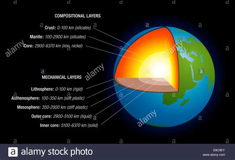 Earth S Interior Diagram by Earth S Interior Schematic Depiction Of The Structure Of