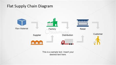 scm templates flat supply chain diagram with icons slidemodel