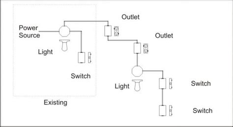 help wiring new shop addition doityourself community