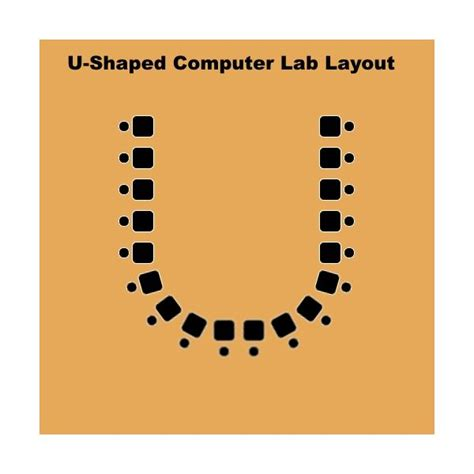 design layout computer lab the four best computer laboratory layouts for schools