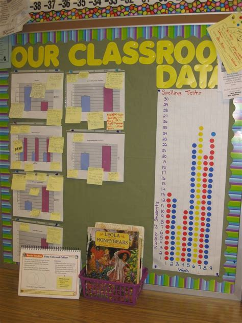 Theres A Interesting Article In Todays Wall by 72 Best Images About Math Bulletin Boards On
