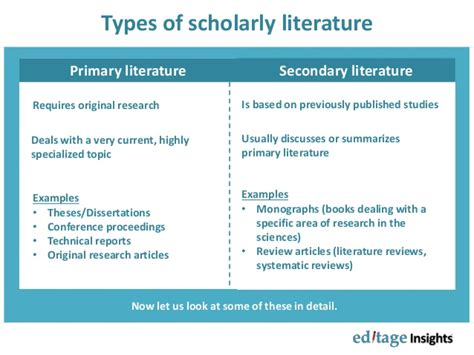 4 Types Of Literature Reviews by What Types Of Articles Do Journals Publish