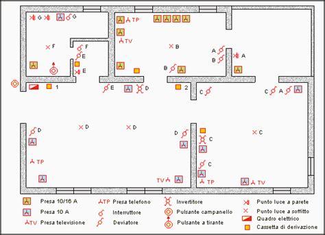 schema elettrico appartamento l impianto elettrico nell appartamento
