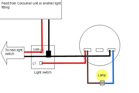 wiring a light fitting diagram light wiring diagrams light fitting