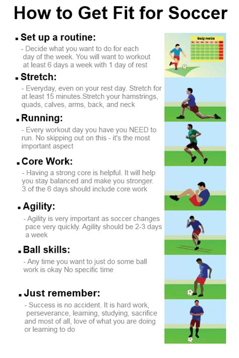 soccer player workout schedule mloovi