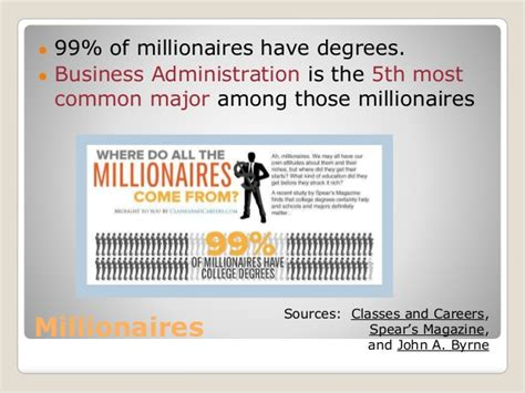 what are your career options after a business administration degree