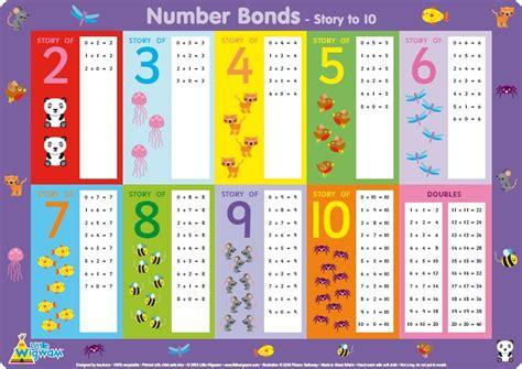 number bonds to 10 new calendar template site