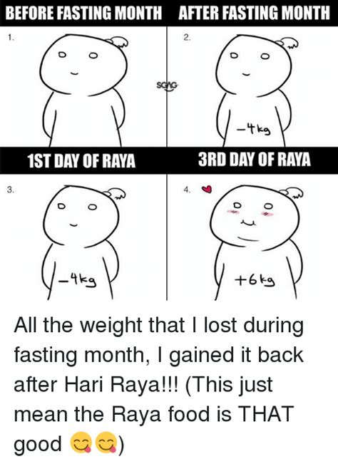 fasting month before fasting month after fasting month 2 tko 1st day of