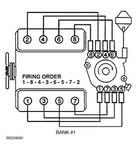 firing order 1998 chev vortec 350 autos post