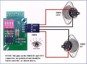 midi 6 way potentiometer controller