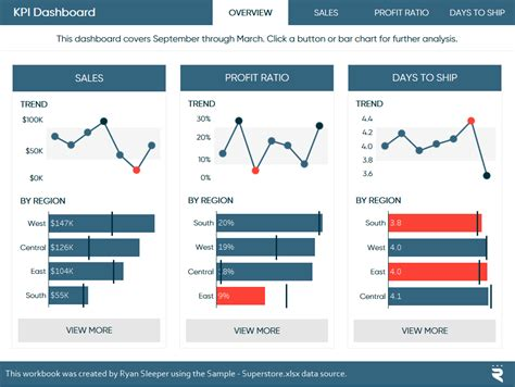 Tableau Ui Tip 2 Alert Style Splash Page With Cross Dashboard Filters Tableau Dashboard Templates