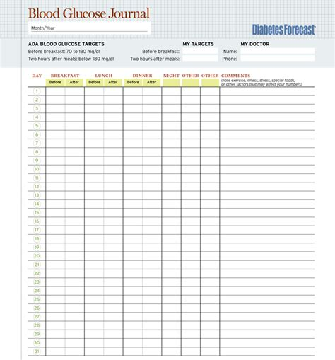 5 plus free printable blood sugar log templates