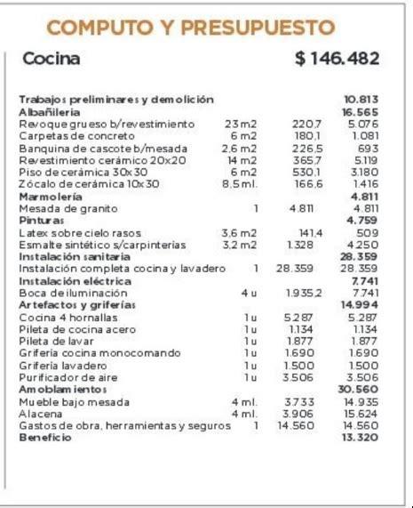 presupuesto para cocina presupuesto reforma cocina pdf arquitectura del hogar