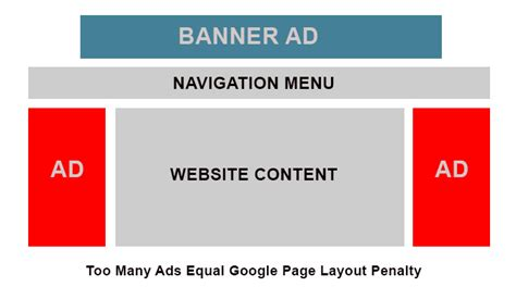 page layout update google understanding google s updates how it effects seo