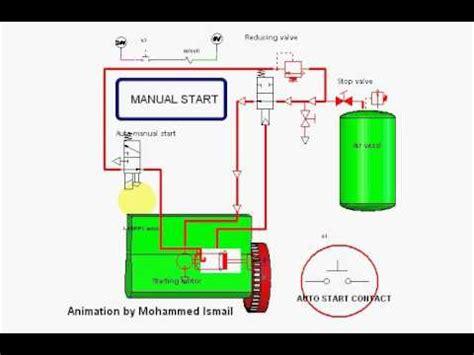 auto manual starting  marine emergency generator youtube