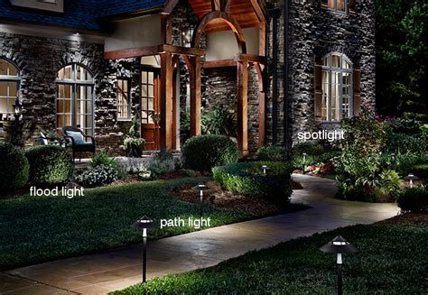 Landscape Lighting Ideas How To Place Landscape Lighting