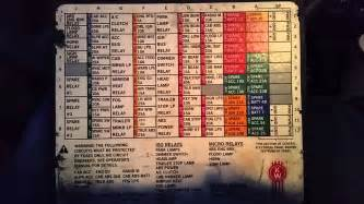 kenworth t800 fuse panel diagram on kenworth images tractor service and repair manuals