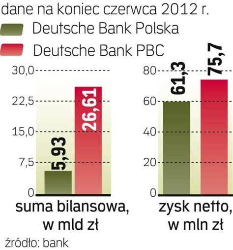 pbc deutsche bank jeden deutsche bank w polsce archiwum rzeczpospolitej