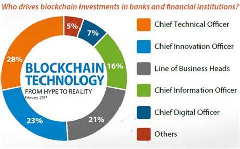 blockchain technology explained 2018 books banken studie blockchain wird bis 2020 mainstream 33