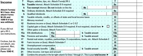 interest on home loan comes under which section fun with taxes policymap