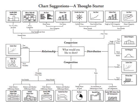 tableau desktop tutorial pdf step by step resource guide to learn tableau