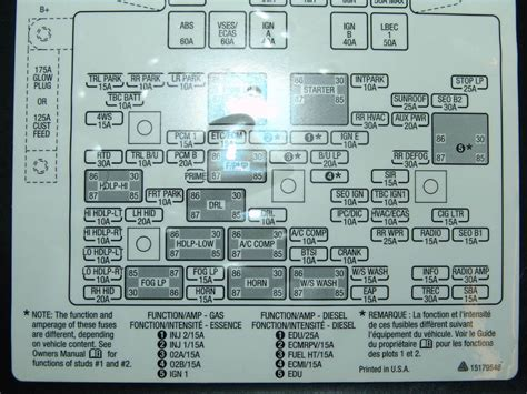 how does cars work 2005 chevrolet classic instrument cluster sparky s answers 2005 chevrolet suburban instrument cluster does not work