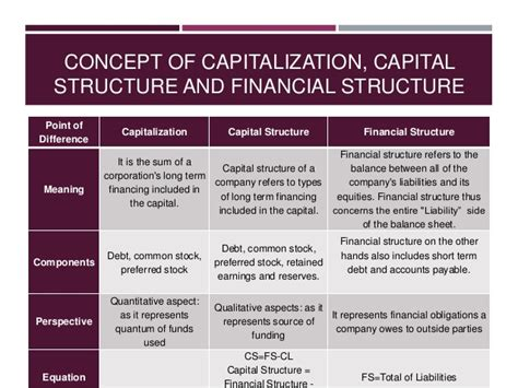 research paper on capital structure what is the effect of debt on a company s capital