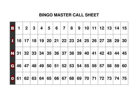bingo calling cards template 8 best images of free printable bingo numbers sheet