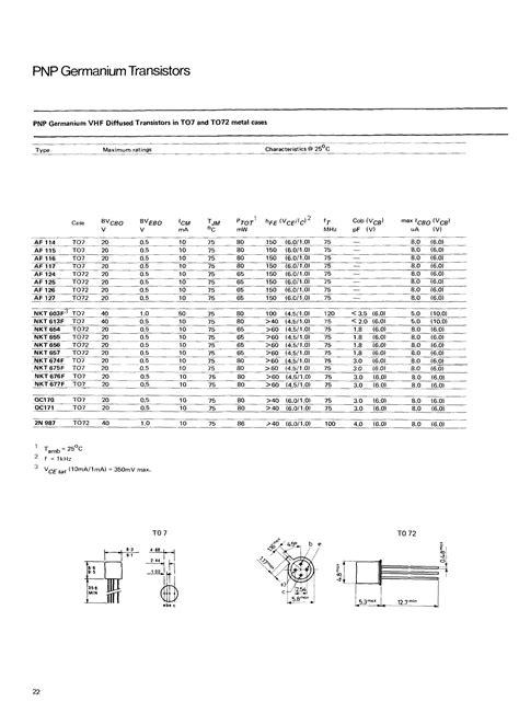 transistor mosfet datasheet pdf datasheet af126 pdf etc transistor 1 page