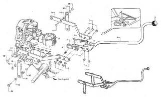 troy bilt tiller parts diagram wiring diagram and fuse box diagram